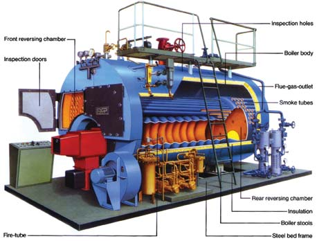 Image Result For Komponen Water Tube Boiler
